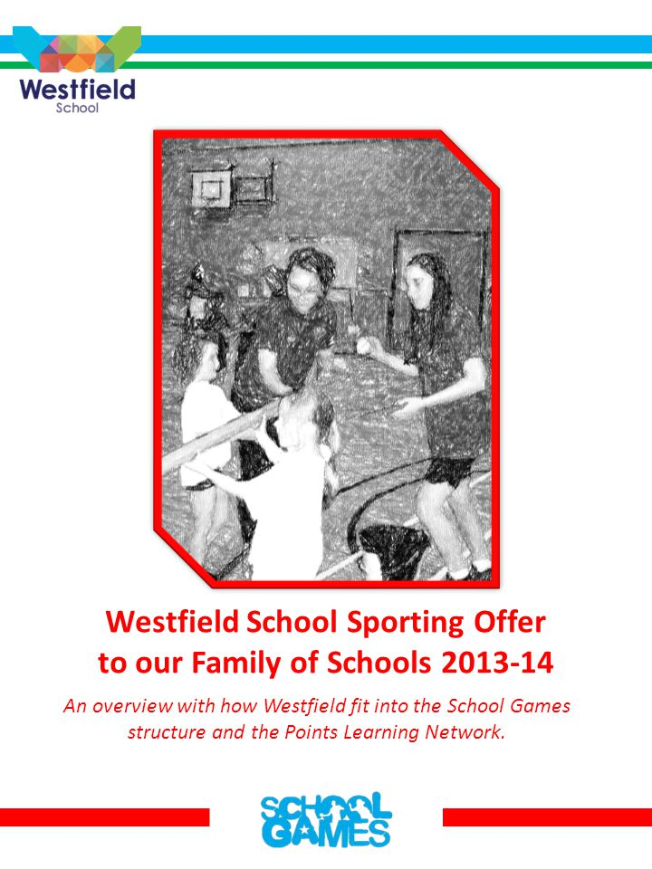 Key Roles at Westfield School Ian Spooner School Games Organiser, Points Learning Network Manager Most of you are probably aware of who Ian is.
