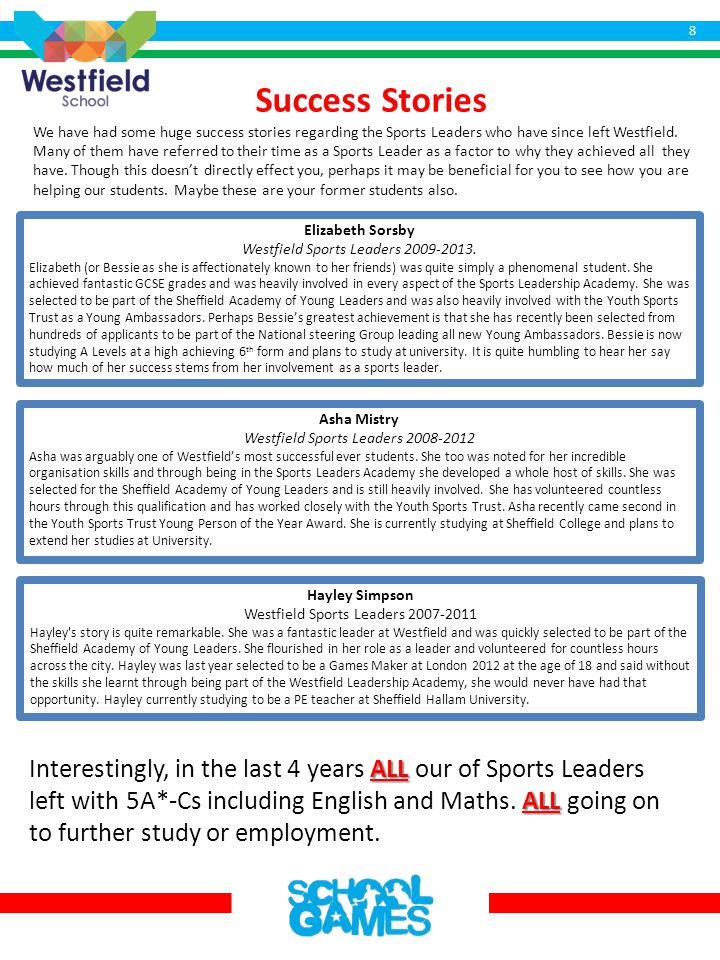 Success Stories We have had some huge success stories regarding the Sports Leaders who have since left Westfield. Many of them have referred to their