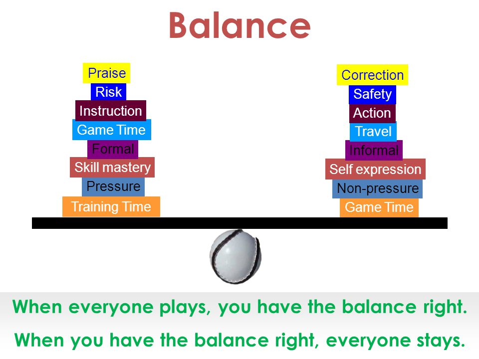 Risk Balance Training Time Pressure Game Time Skill mastery Formal Game Time Instruction Praise Non-pressure Self expression Informal Travel Action Sa