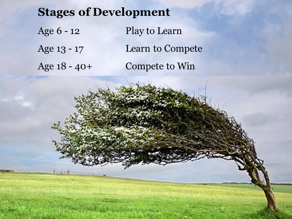 Stages of Development Age 6 - 12Play to Learn Age 13 - 17Learn to Compete Age 18 - 40+Compete to Win