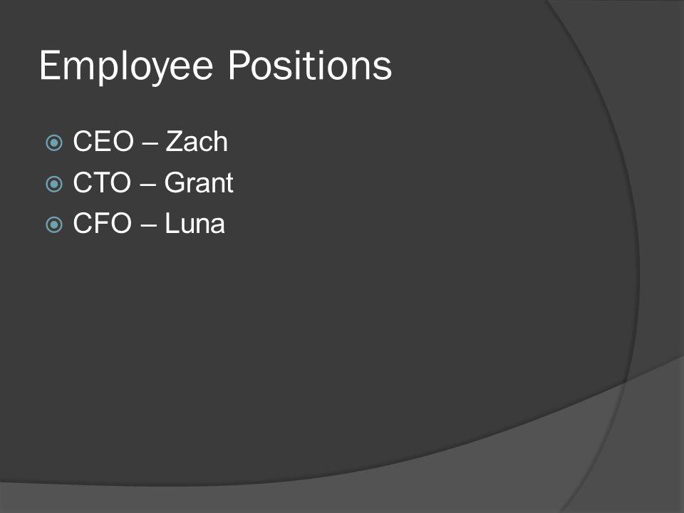 Employee Positions CEO – Zach CTO – Grant CFO – Luna