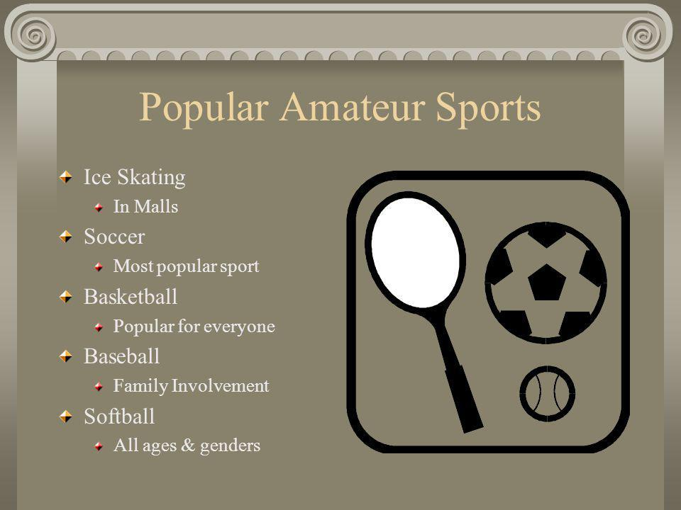 Popular Amateur Sports Ice Skating In Malls Soccer Most popular sport Basketball Popular for everyone Baseball Family Involvement Softball All ages & genders