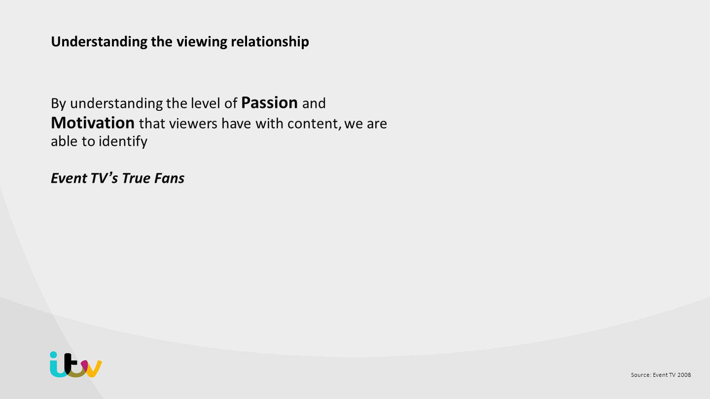 Source: Event TV 2008 By understanding the level of Passion and Motivation that viewers have with content, we are able to identify Event TV s True Fans Understanding the viewing relationship
