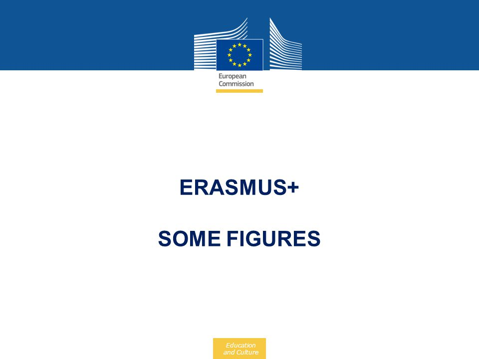 Education and Culture ERASMUS+ SOME FIGURES