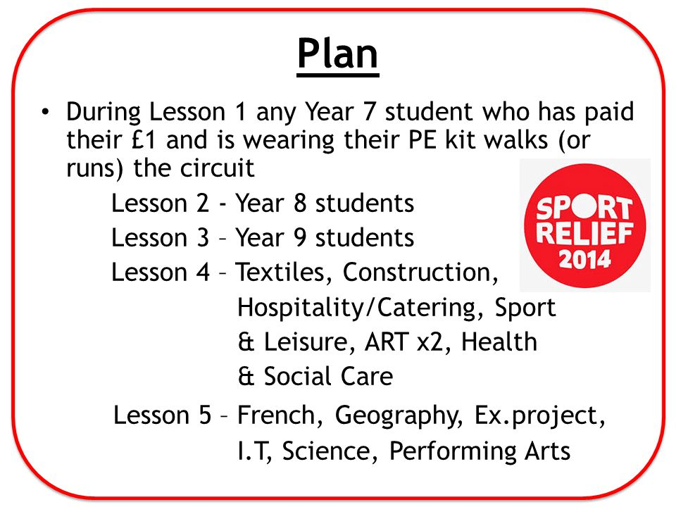 Plan During Lesson 1 any Year 7 student who has paid their £1 and is wearing their PE kit walks (or runs) the circuit Lesson 2 - Year 8 students Lesson 3 – Year 9 students Lesson 4 – Textiles, Construction, Hospitality/Catering, Sport & Leisure, ART x2, Health & Social Care Lesson 5 – French, Geography, Ex.project, I.T, Science, Performing Arts