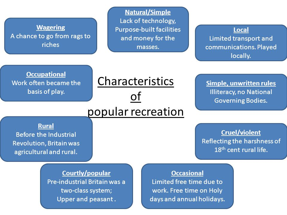 Characteristics of popular recreation Natural/Simple Lack of technology, Purpose-built facilities and money for the masses.