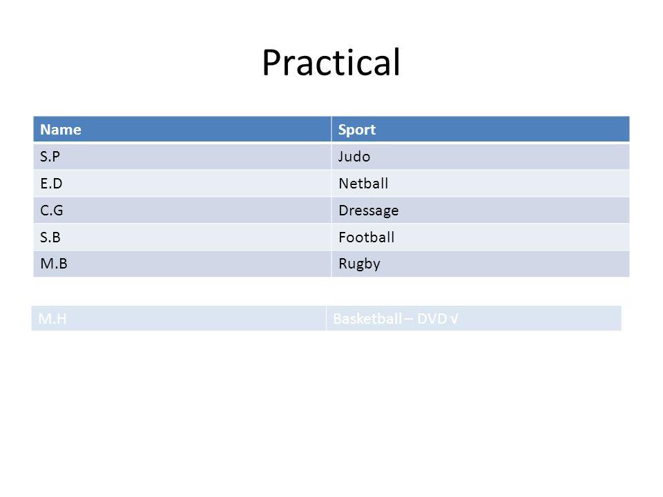 Practical NameSport S.PJudo E.DNetball C.GDressage S.BFootball M.BRugby M.HBasketball – DVD