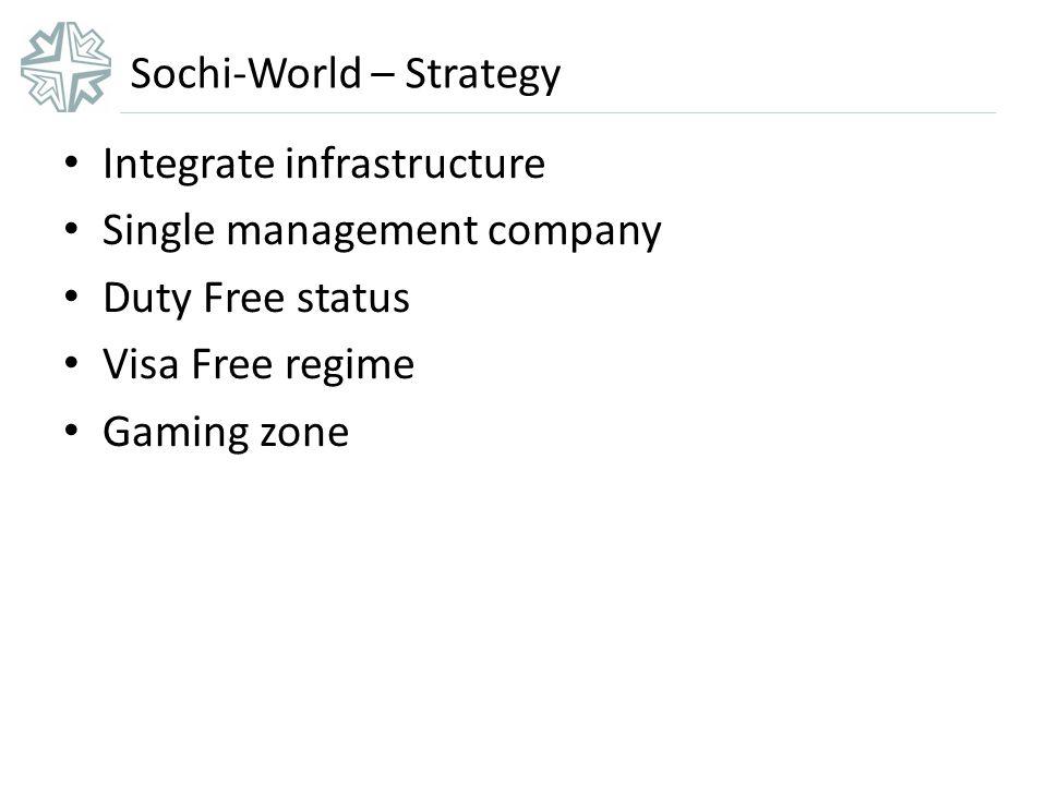 Sochi-World – Strategy Integrate infrastructure Single management company Duty Free status Visa Free regime Gaming zone
