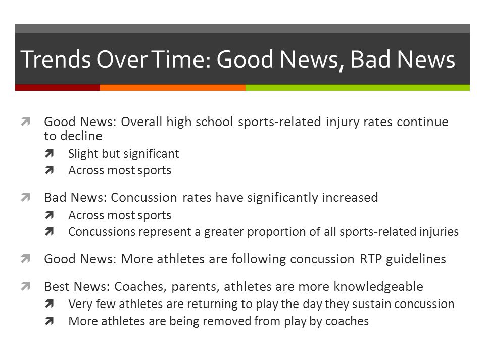 Trends Over Time: Good News, Bad News Good News: Overall high school sports-related injury rates continue to decline Slight but significant Across most sports Bad News: Concussion rates have significantly increased Across most sports Concussions represent a greater proportion of all sports-related injuries Good News: More athletes are following concussion RTP guidelines Best News: Coaches, parents, athletes are more knowledgeable Very few athletes are returning to play the day they sustain concussion More athletes are being removed from play by coaches