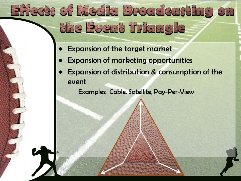 Expansion of the target market Expansion of marketing opportunities Expansion of distribution & consumption of the event –Examples: Cable, Satellite,