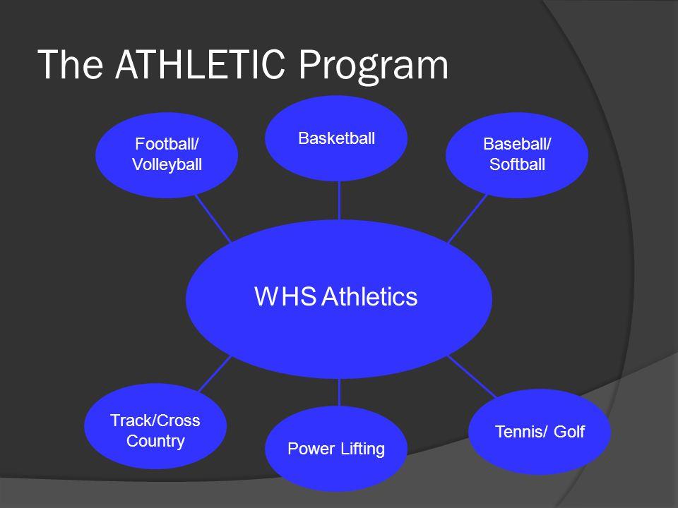 The ATHLETIC Program WHS Athletics Football/ Volleyball Basketball Baseball/ Softball Track/Cross Country Power Lifting Tennis/ Golf