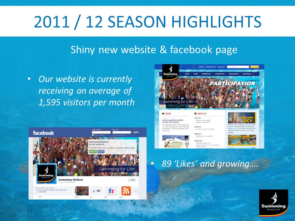 2011 / 12 SEASON HIGHLIGHTS Shiny new website & facebook page Our website is currently receiving an average of 1,595 visitors per month 89 Likes and growing….
