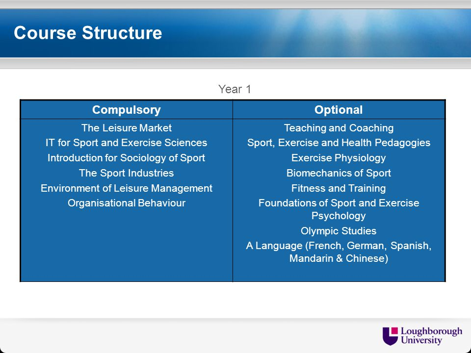 Course Structure Year 1 CompulsoryOptional The Leisure Market IT for Sport and Exercise Sciences Introduction for Sociology of Sport The Sport Industries Environment of Leisure Management Organisational Behaviour Teaching and Coaching Sport, Exercise and Health Pedagogies Exercise Physiology Biomechanics of Sport Fitness and Training Foundations of Sport and Exercise Psychology Olympic Studies A Language (French, German, Spanish, Mandarin & Chinese)