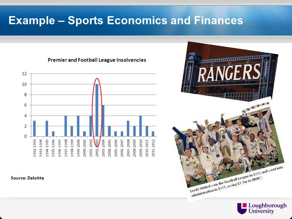 Example – Sports Economics and Finances
