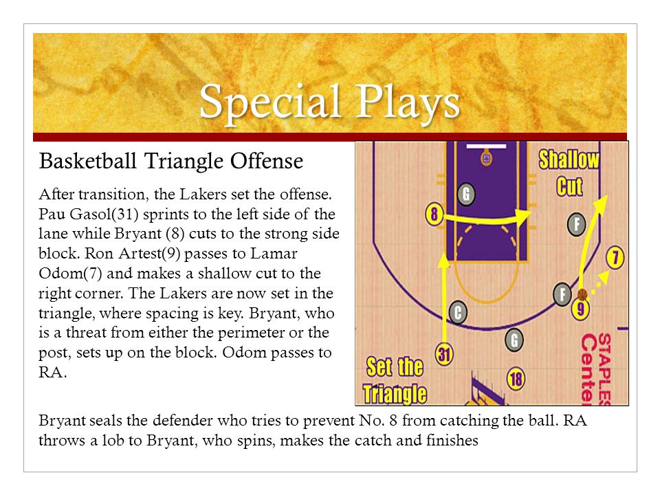 Special Plays Basketball Triangle Offense After transition, the Lakers set the offense.