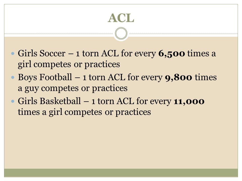 ACL Girls Soccer – 1 torn ACL for every 6,500 times a girl competes or practices Boys Football – 1 torn ACL for every 9,800 times a guy competes or pr