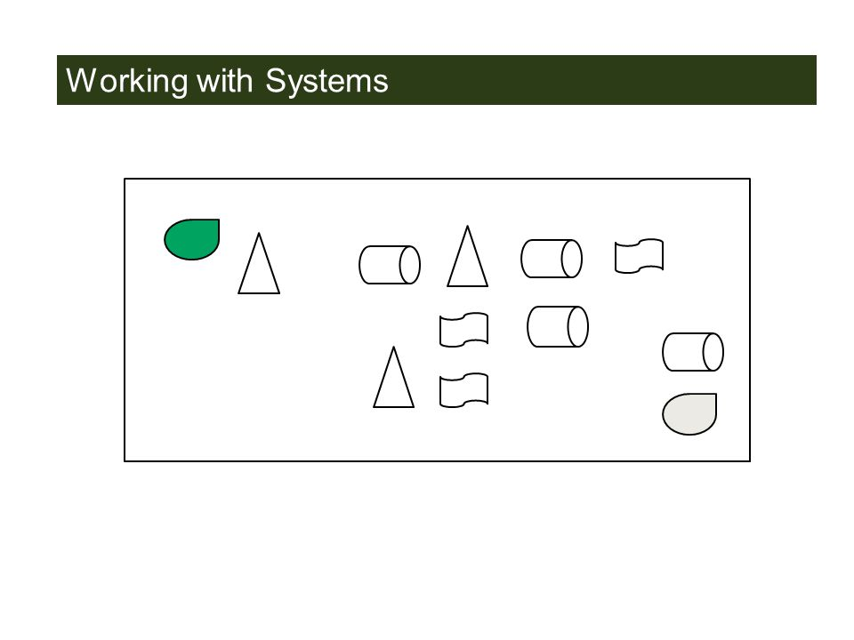 Working with Systems
