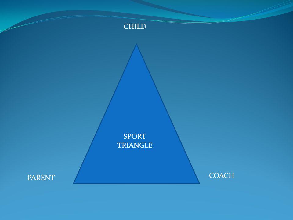 SPORT TRIANGLE PARENT COACH CHILD