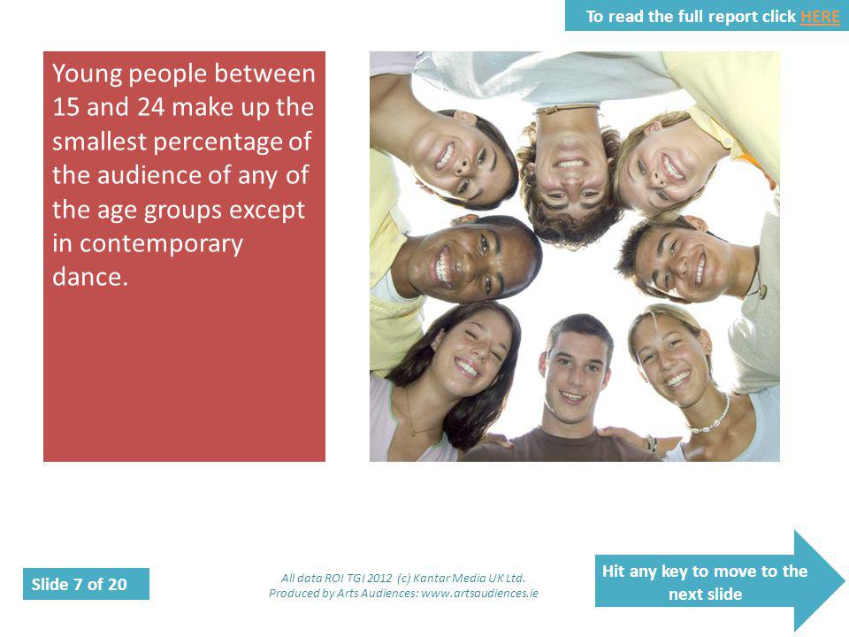 Hit any key to move to the next slide Slide 7 of 20 To read the full report click HEREHERE Young people between 15 and 24 make up the smallest percentage of the audience of any of the age groups except in contemporary dance.