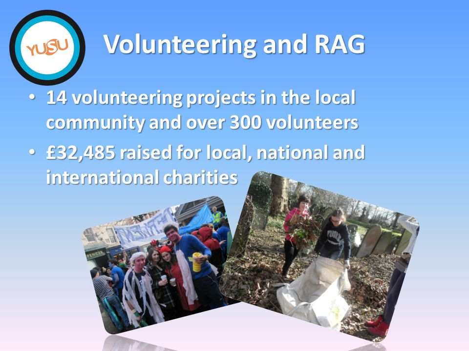 Volunteering and RAG 14 volunteering projects in the local community and over 300 volunteers 14 volunteering projects in the local community and over 300 volunteers £32,485 raised for local, national and international charities £32,485 raised for local, national and international charities