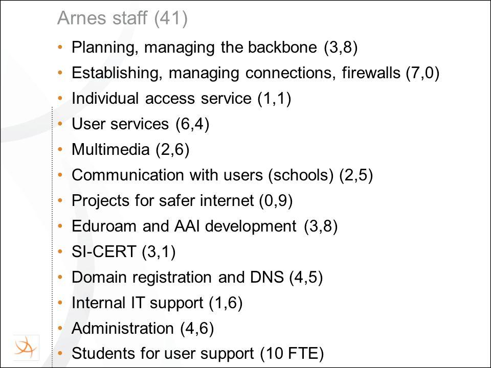 Arnes staff (41) Planning, managing the backbone (3,8) Establishing, managing connections, firewalls (7,0) Individual access service (1,1) User servic