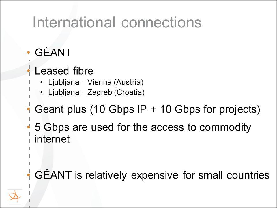International connections GÉANT Leased fibre Ljubljana – Vienna (Austria) Ljubljana – Zagreb (Croatia) Geant plus (10 Gbps IP + 10 Gbps for projects)
