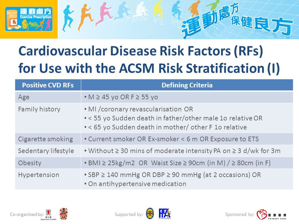 Co-organised by: Sponsored by: Supported by: Cardiovascular Disease Risk Factors (RFs) for Use with the ACSM Risk Stratification (I) Positive CVD RFsDefining Criteria Age M 45 yo OR F 55 yo Family history Ml /coronary revascularisation OR < 55 yo Sudden death in father/other male 1o relative OR < 65 yo Sudden death in mother/ other F 1o relative Cigarette smoking Current smoker OR Ex-smoker < 6 m OR Exposure to ETS Sedentary lifestyle Without 30 mins of moderate intensity PA on 3 d/wk for 3m Obesity BMI 25kg/m2 OR Waist Size 90cm (in M) / 80cm (in F) Hypertension SBP 140 mmHg OR DBP 90 mmHg (at 2 occasions) OR On antihypertensive medication