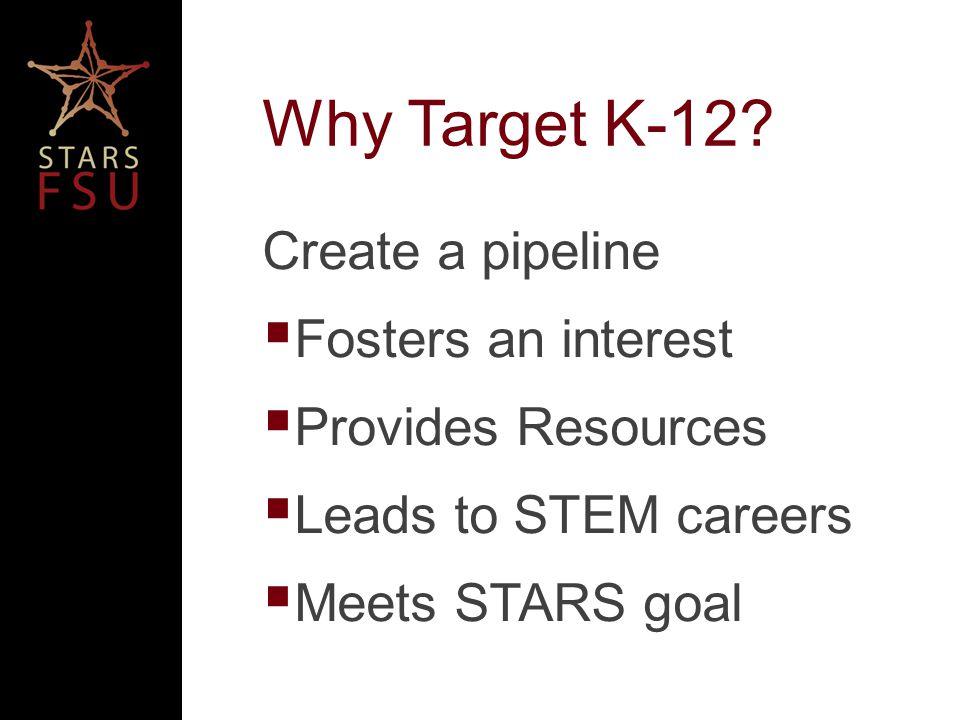 Why Target K-12.