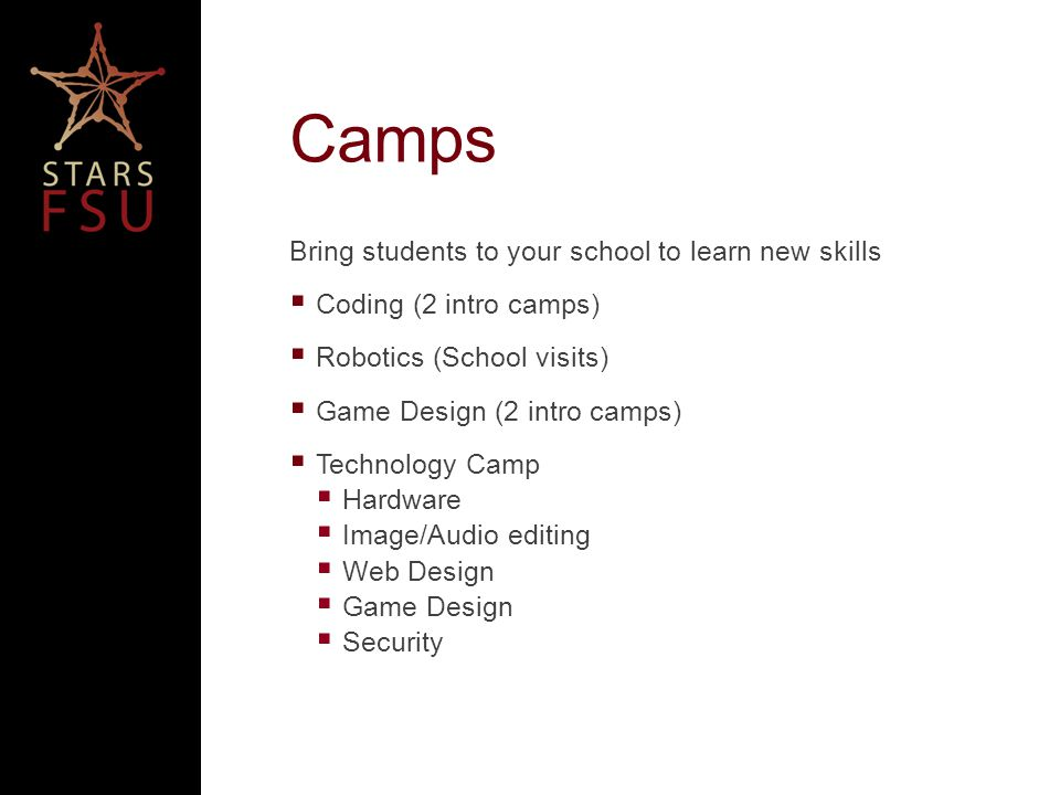 Camps Bring students to your school to learn new skills Coding (2 intro camps) Robotics (School visits) Game Design (2 intro camps) Technology Camp Hardware Image/Audio editing Web Design Game Design Security