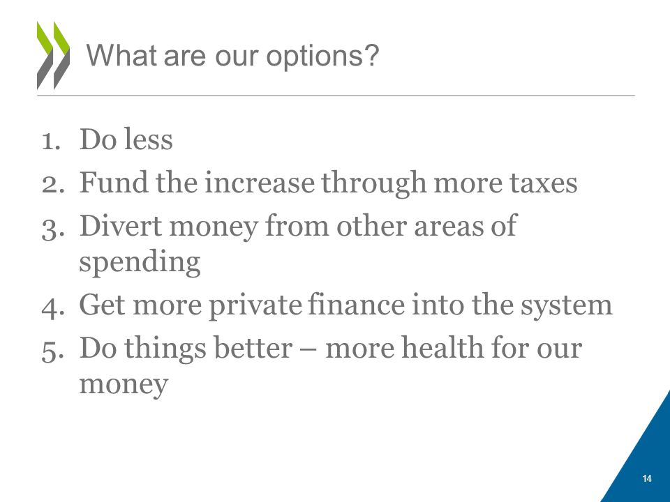 1.Do less 2.Fund the increase through more taxes 3.Divert money from other areas of spending 4.Get more private finance into the system 5.Do things better – more health for our money 14 What are our options