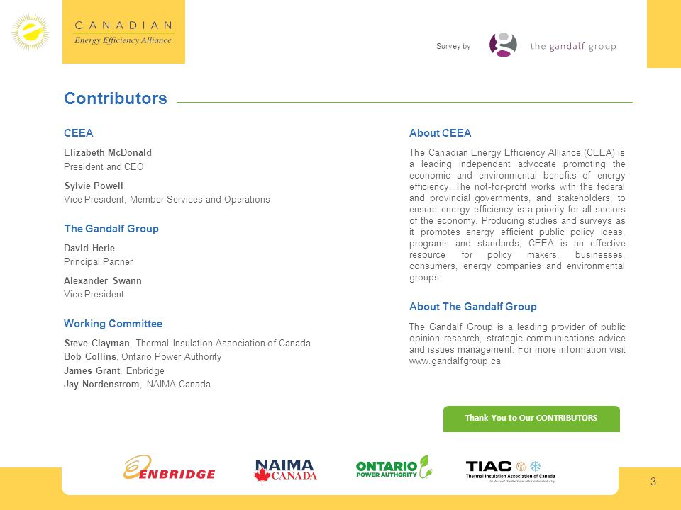 Contributors Survey by To what extent is improving energy efficiency a priority for your business.