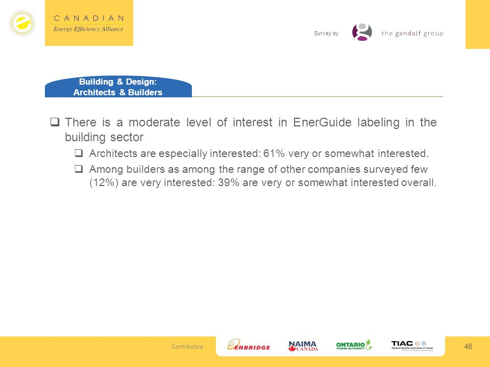 Contributors Survey by 46 Building & Design: Architects & Builders There is a moderate level of interest in EnerGuide labeling in the building sector Architects are especially interested: 61% very or somewhat interested.