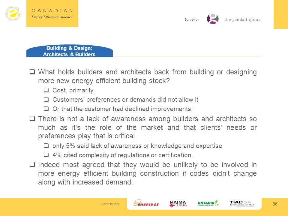 Contributors Survey by 56 Building & Design: Architects & Builders What holds builders and architects back from building or designing more new energy efficient building stock.