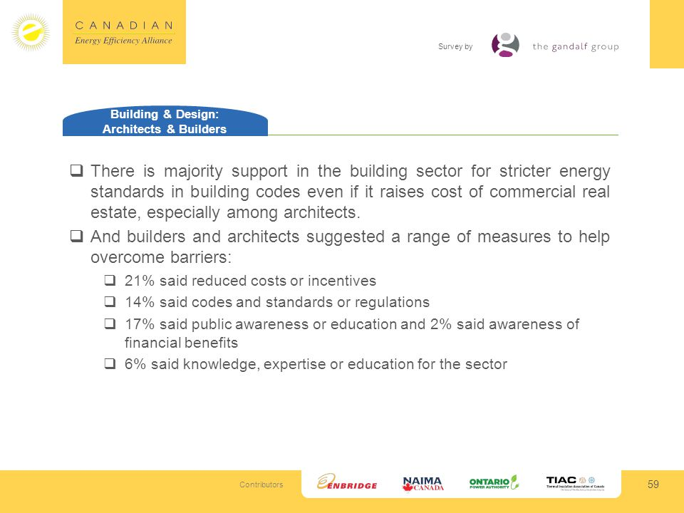 Contributors Survey by 59 Building & Design: Architects & Builders There is majority support in the building sector for stricter energy standards in building codes even if it raises cost of commercial real estate, especially among architects.