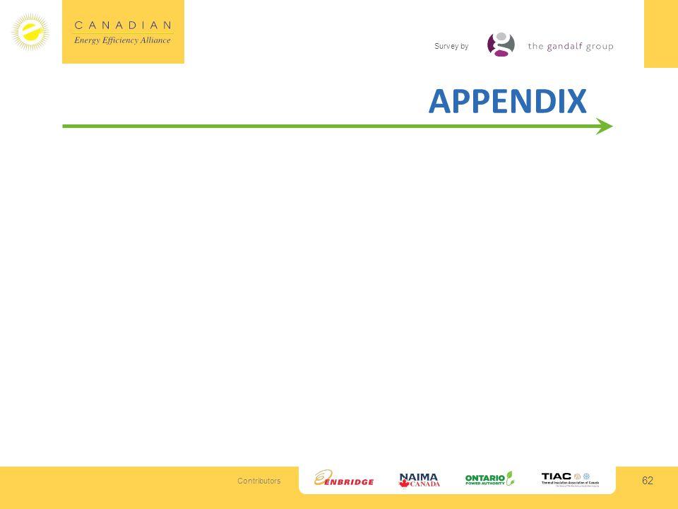 Contributors Survey by 62 APPENDIX