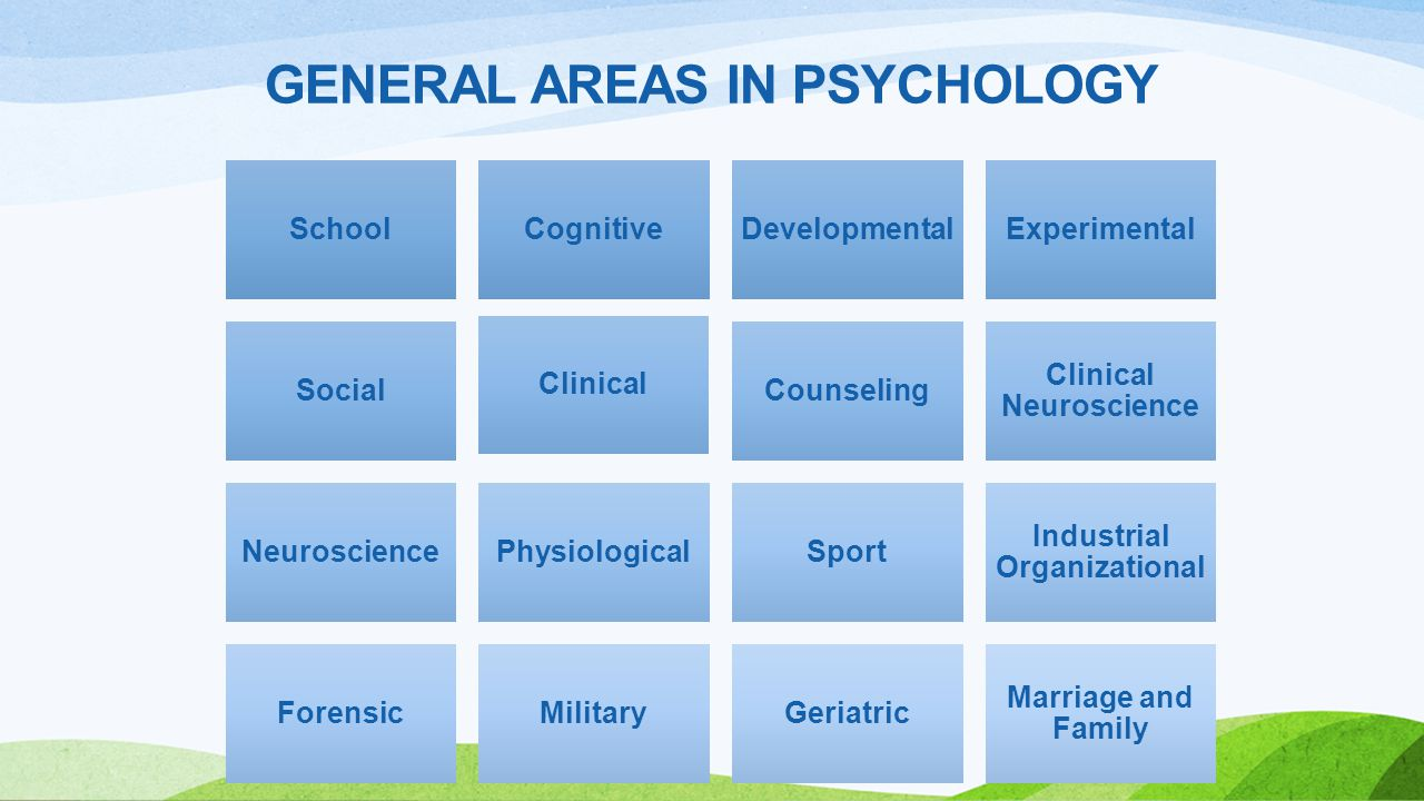 In the field of psychology we can distinguish between careers that are: Applied (meaning they involve the consumption and application of psychological science in ways that serve people) Research oriented (meaning they involve the generation and dissemination of psychological science) Many careers involve both practice and research.
