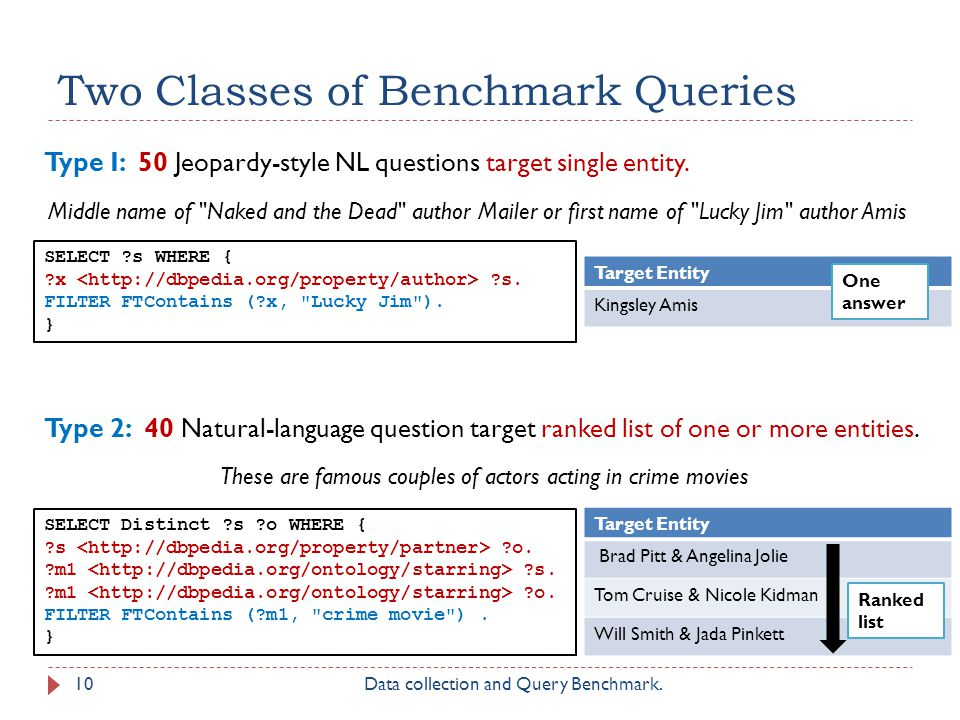 Two Classes of Benchmark Queries SELECT ?s WHERE { ?x ?s.