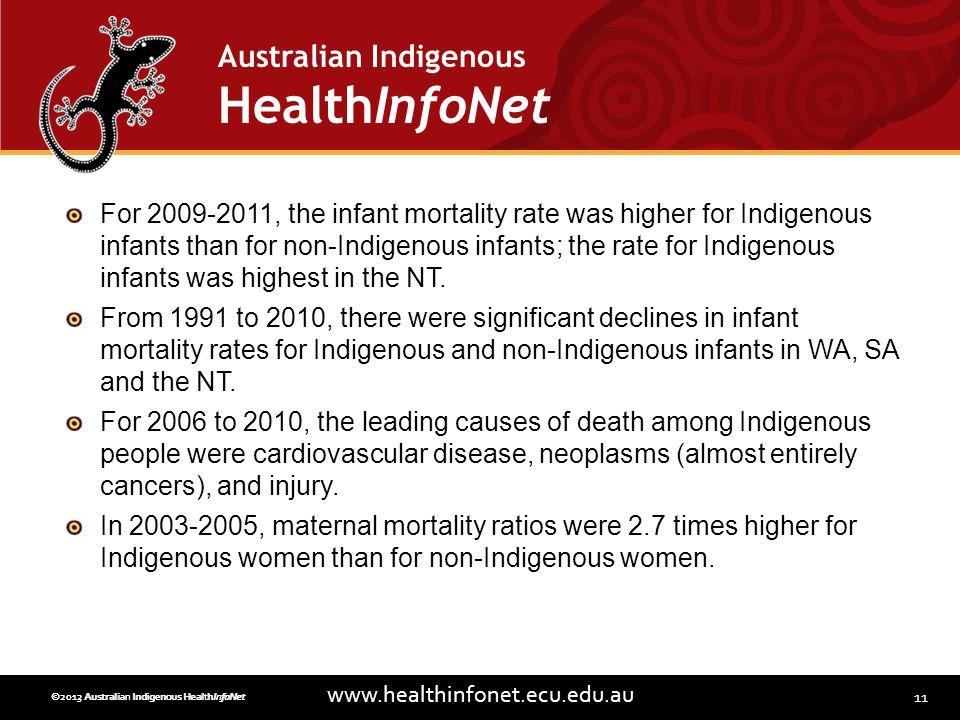 11 www.healthinfonet.ecu.edu.au Australian Indigenous HealthInfoNet ©2013 Australian Indigenous HealthInfoNet©2012 Australian Indigenous HealthInfoNet