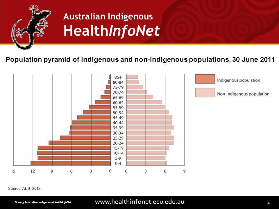 4 www.healthinfonet.ecu.edu.au Australian Indigenous HealthInfoNet ©2013 Australian Indigenous HealthInfoNet©2012 Australian Indigenous HealthInfoNet Population pyramid of Indigenous and non-Indigenous populations, 30 June 2011 Source: ABS, 2012