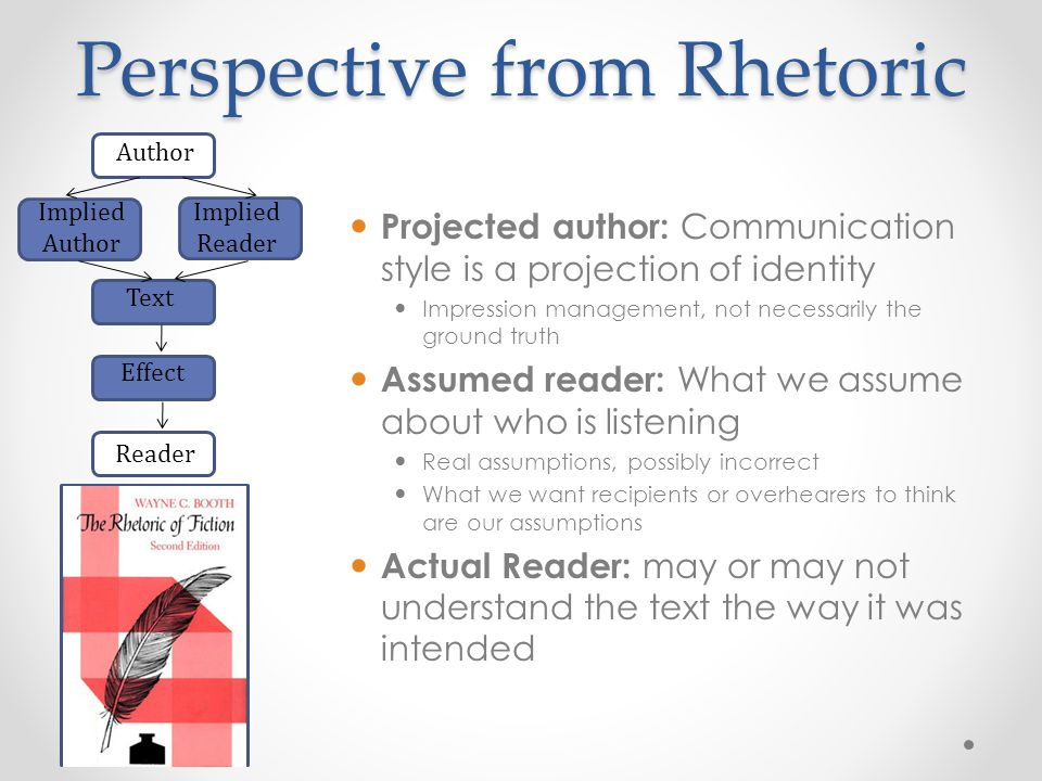 Perspective from Rhetoric Projected author: Communication style is a projection of identity Impression management, not necessarily the ground truth Assumed reader: What we assume about who is listening Real assumptions, possibly incorrect What we want recipients or overhearers to think are our assumptions Actual Reader: may or may not understand the text the way it was intended Author Implied Author Implied Reader Text Effect Reader