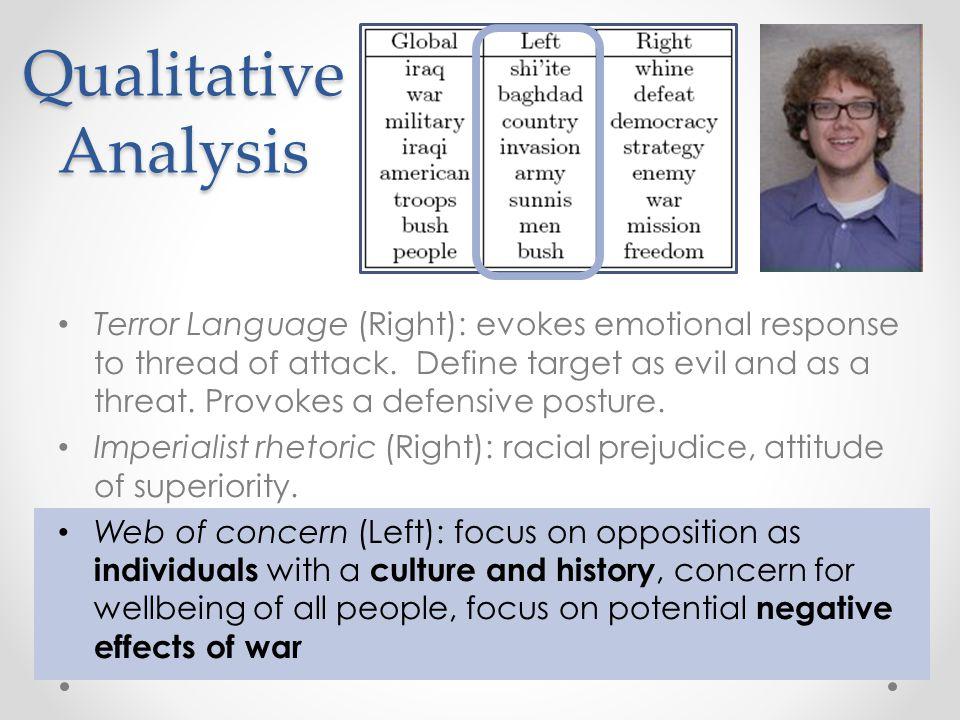 Qualitative Analysis Terror Language (Right): evokes emotional response to thread of attack.