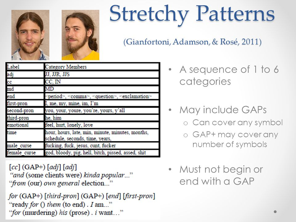 Stretchy Patterns (Gianfortoni, Adamson, & Rosé, 2011) A sequence of 1 to 6 categories May include GAPs o Can cover any symbol o GAP+ may cover any number of symbols Must not begin or end with a GAP