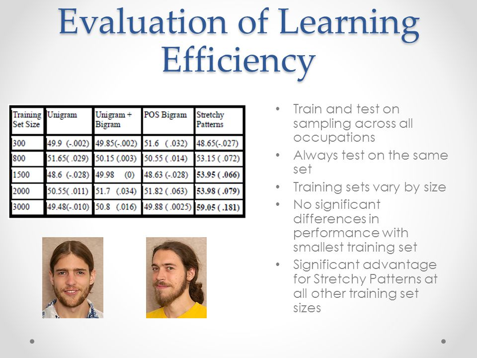Evaluation of Learning Efficiency Train and test on sampling across all occupations Always test on the same set Training sets vary by size No significant differences in performance with smallest training set Significant advantage for Stretchy Patterns at all other training set sizes