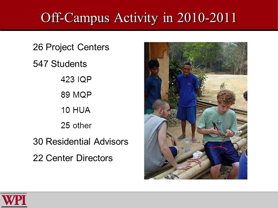 Off-Campus Activity in 2010-2011 26 Project Centers 547 Students 423 IQP 89 MQP 10 HUA 25 other 30 Residential Advisors 22 Center Directors
