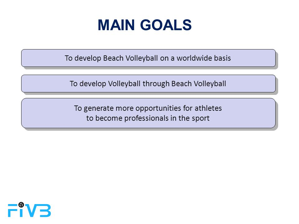 MAIN GOALS To develop Beach Volleyball on a worldwide basis To develop Volleyball through Beach Volleyball To generate more opportunities for athletes