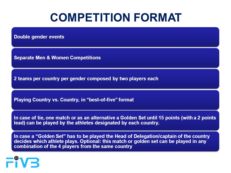 COMPETITION FORMAT Double gender eventsSeparate Men & Women Competitions2 teams per country per gender composed by two players eachPlaying Country vs.