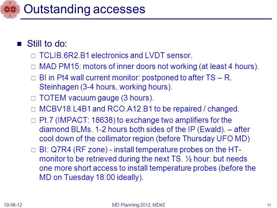 Outstanding accesses Still to do: TCLIB.6R2.B1 electronics and LVDT sensor.