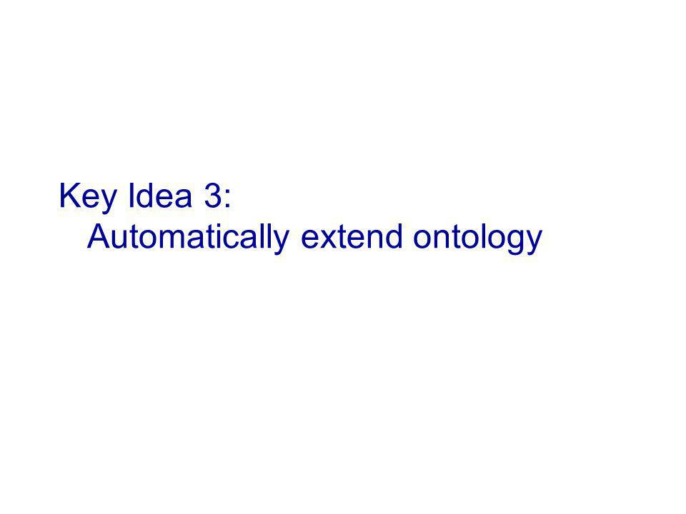 Key Idea 3: Automatically extend ontology