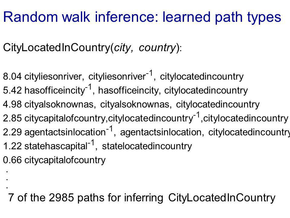 Random walk inference: learned path types CityLocatedInCountry(city, country) : 8.04 cityliesonriver, cityliesonriver -1, citylocatedincountry 5.42 hasofficeincity -1, hasofficeincity, citylocatedincountry 4.98 cityalsoknownas, cityalsoknownas, citylocatedincountry 2.85 citycapitalofcountry,citylocatedincountry -1,citylocatedincountry 2.29 agentactsinlocation -1, agentactsinlocation, citylocatedincountry 1.22 statehascapital -1, statelocatedincountry 0.66 citycapitalofcountry.