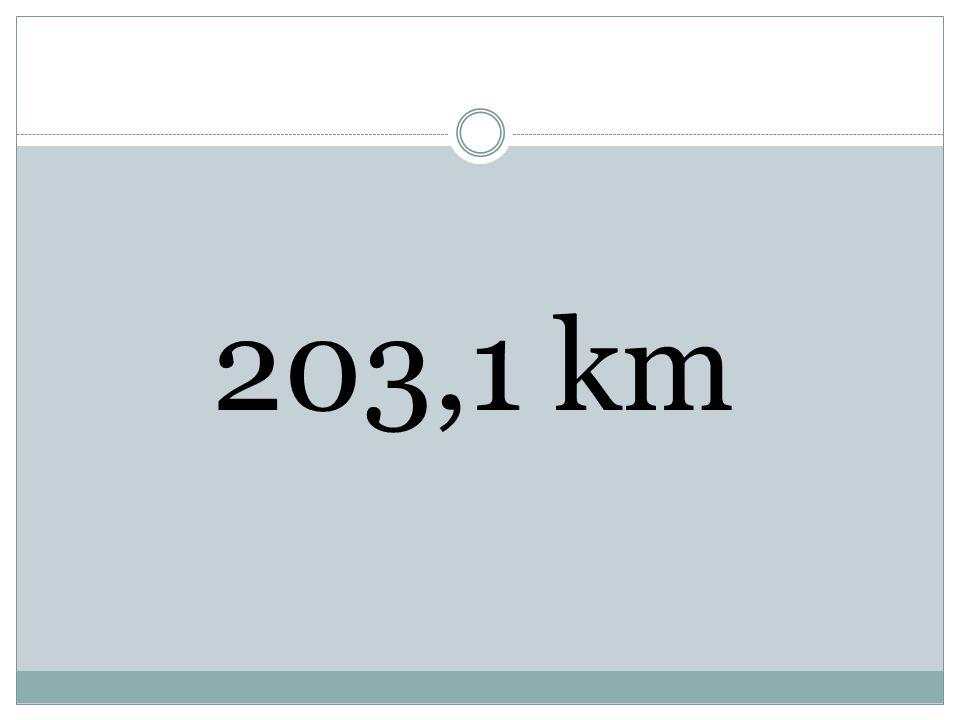 203,1 km